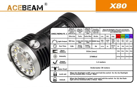 FLASHLIGHT ACEBEAM X 80-25000 LUMENS