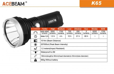 Flashlight Acebeam K65 6200 lum. Cree XHP 70.2 LED De-Domed