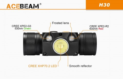 Flashlight leading Acebeam H30